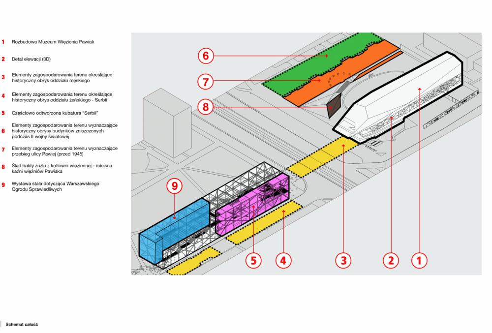 FAAB19_project__210-DZI-WAW_11-schemat-całość