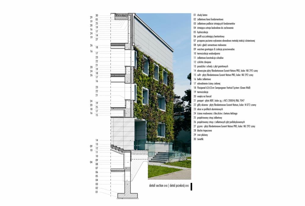 FAAB19_project__102-KRA-WAW_15-przekrój